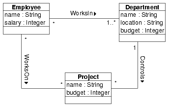 Use quick tour class diagram ccuart Image collections